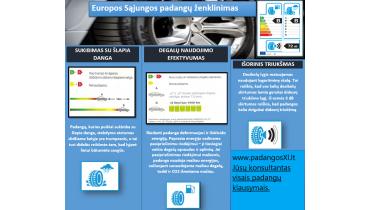 Europos sąjungos padangų ženklinimas